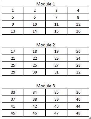 KW3 Order of Locations within Modules